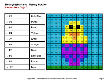 Easter Math: Simplifying Fractions - Color-By-Number Mystery Pictures