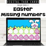 Easter Missing Numbers for Google Slides™