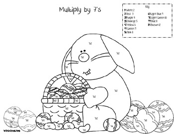 Easter Multiplication