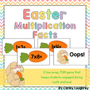 Easter Multiplication Fact Fluency