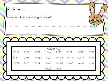Easter Multiplication Riddles