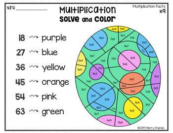 Easter Multiplication Coloring Worksheets NO PREP Math