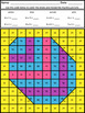 Easter Mystery Pictures Basic Multiplication Facts 1-12