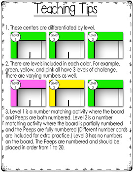 Easter Peeps in a Box Spring Math Center Counting 1-20