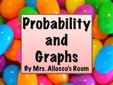 Easter Probability with percent and graphs