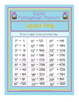 Easter-Pythagorean Theorem