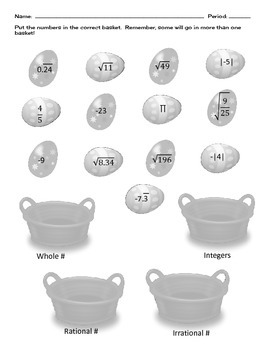 Easter Real Number System Sort Activity