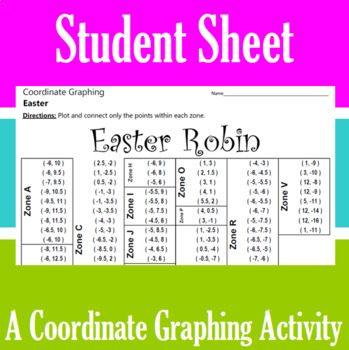 Easter Robin - A Coordinate Graphing Activity