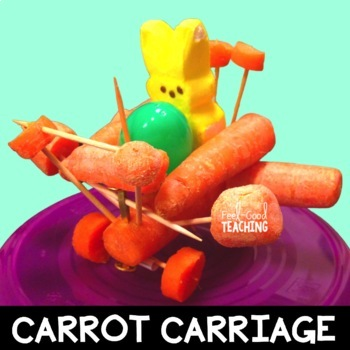 Easter STEM Challenge: Carrot Carriage