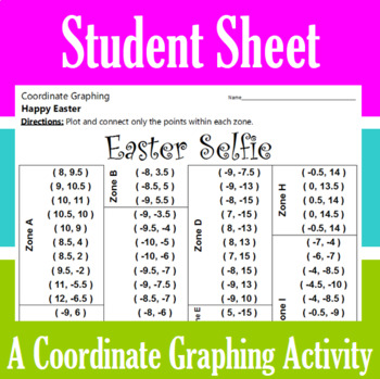 Easter Selfie - A Coordinate Graphing Activity
