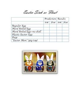 Easter Sink or Float
