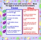 Easter Smartboard Cause and Effect Language Arts Lesson