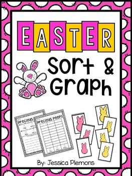Sort and Graph: Easter