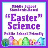 Spring Easter Science NGSS Middle School Activity: Model Cells with Eggs