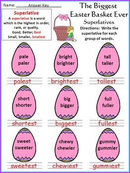 Easter Activities: The Biggest Easter Basket Ever Activity Packet
