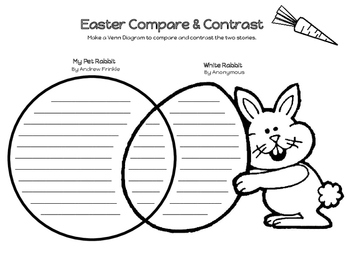 Easter Themed Compare & Contrast
