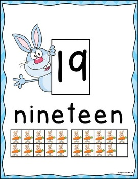Easter Number Posters with Ten Frames