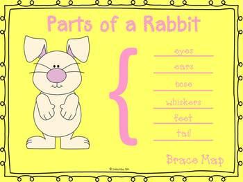 Easter Unit