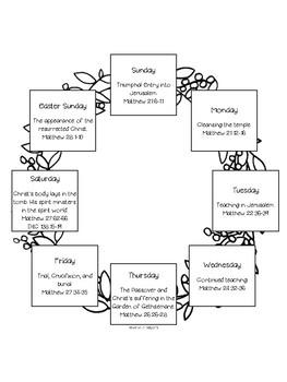 Easter Wreath - Celebrating Jesus' Resurrection