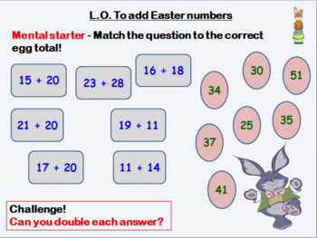 Easter addition lesson (K to Grade 1 math)