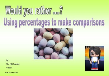 Easter themed - Using percentages to make comparisons