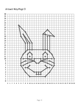 Easter/Spring Coordinate Graphing - 1st Quad. Only- no decimals 3 designs -