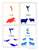 Arabic Numbers English Names Flashcards