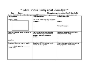 Eastern Europe Country Report Form
