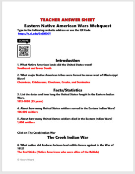 Eastern Indian Wars Webquest (1813-1838)