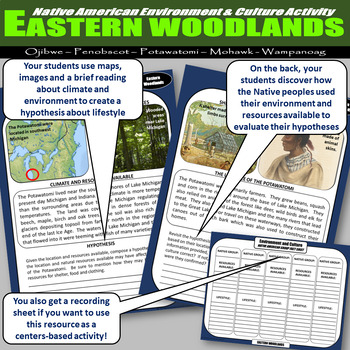 Eastern Woodlands (Native Americans) Activity