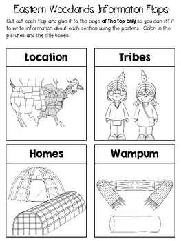 Eastern Woodlands Native Americans ~ Posters, Project Idea, and Notebook Pages