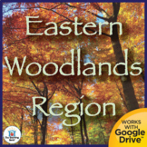 Eastern Woodlands Region US History Unit