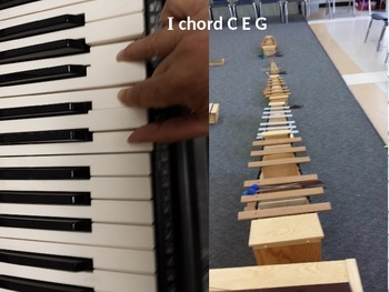 Easy 12 Bar Blues for Orff