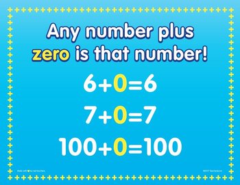 Easy Addition and Subtraction Math Facts: 0-9