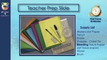 Easy Art Lesson Directed Draw and Watercolor Dolphin Powerpoint
