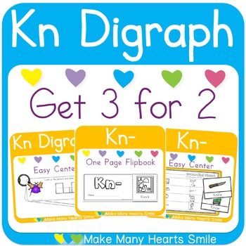 Easy Centers: Kn Digraph