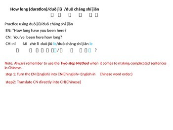 Easy Chinese Grammar (6/8 Elementary)