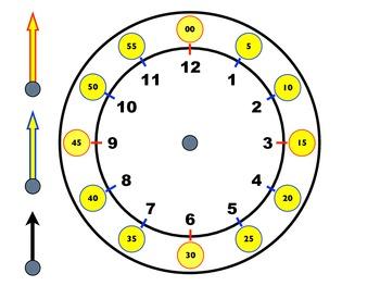 Easy Clocks