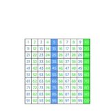 Easy Counting Hundred Chart - FREE
