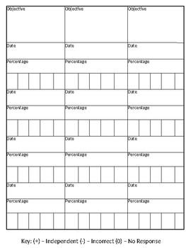 Easy Data Sheet