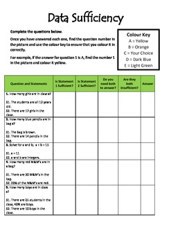 Easy Data Sufficiency Worksheet - Questions + Activity (Maths)