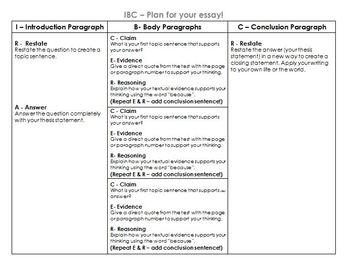 essay organization template   planning   ibc   racer   passage  original  jpg