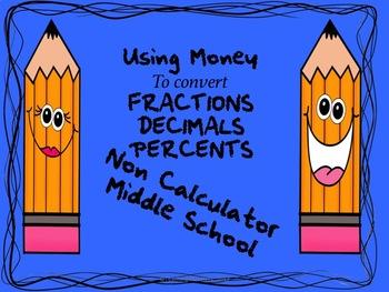 Making basic  Fractions Decimals Percents Easy