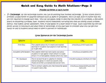 Easy Guide to Math Stations