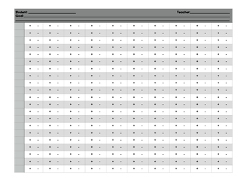 Easy IEP Data Collection tool out of 10 trials.