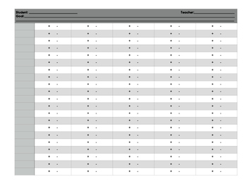 Easy IEP data collection tool out of 5 trials