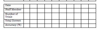 Easy IEP goal data collection sheet