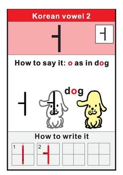Easy Korean Alphabets