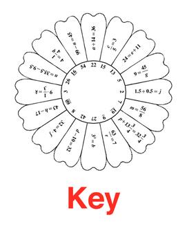Easy Magic Equations Flower