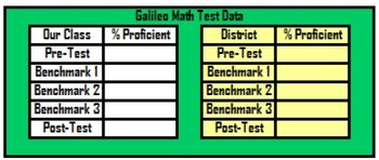 Easy Math Classroom Assessment Tracker - Excel Bar Graph Formulas Pre-Loaded